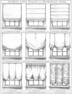 Виды подъемных штор